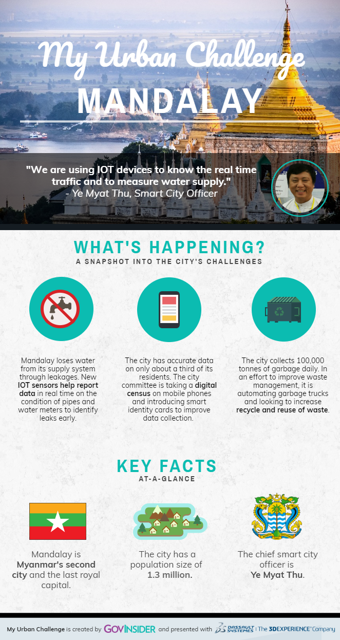 my urban challenge part 2 infographics by govinsider presented with dassault systemes mandalay
