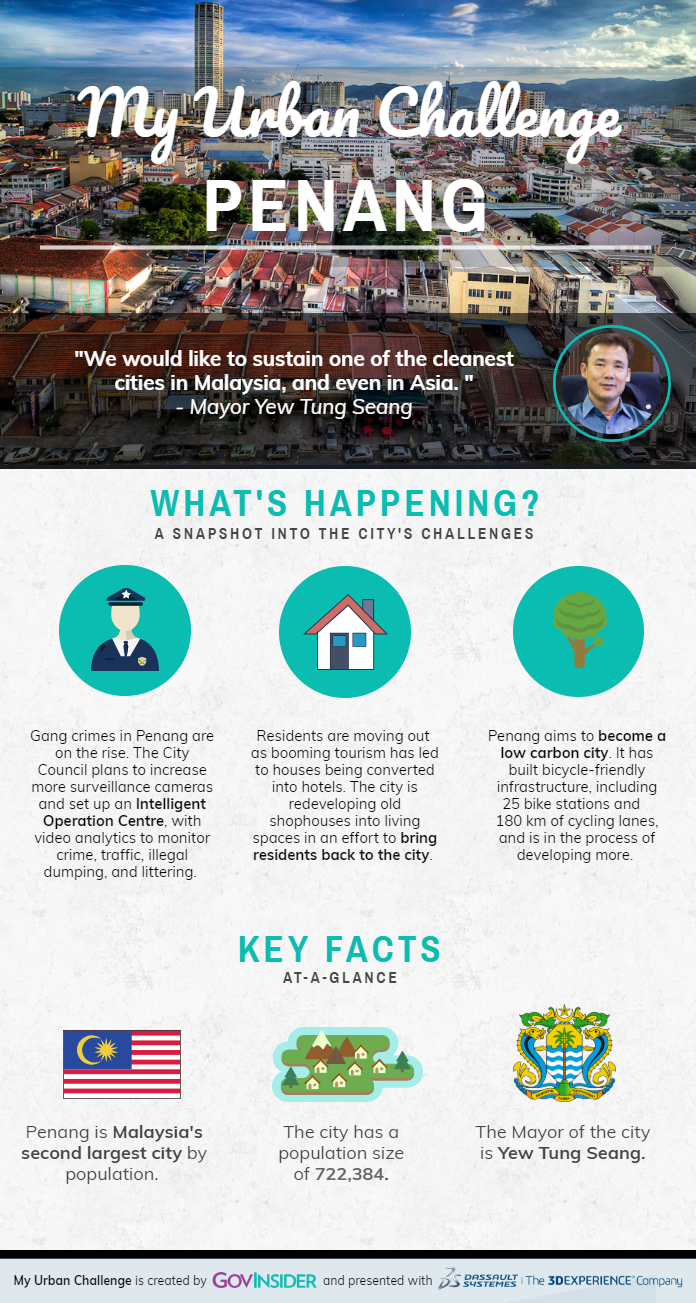 my urban challenge part 2 infographics by govinsider presented with dassault systemes penang