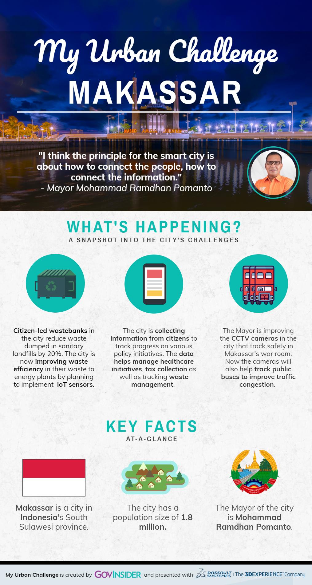 my urban challenge infographic with dassault systemes by govinsider part 3 makassar