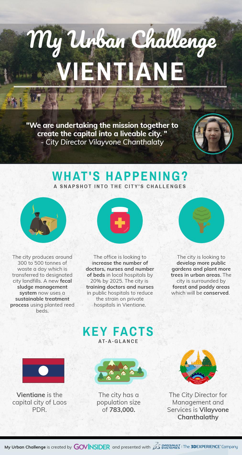 my urban challenge infographic with dassault systemes by govinsider part 3 vientiane