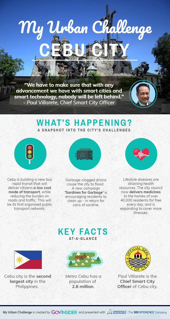 My Urban Challenge - Cebu Philippines Dassault Systemes GovInsider infographic