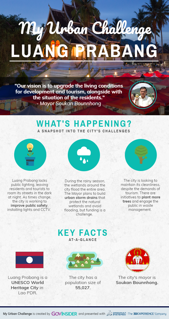 My Urban Challenge - Luang Prabang Laos Dassault Systemes GovInsider infographic