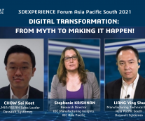 Digital Transformation: From Myth to Making it Happen