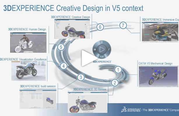 Part 4: Extend CATIA V5 with 3DEXPERIENCE CATIA for Creative Designers