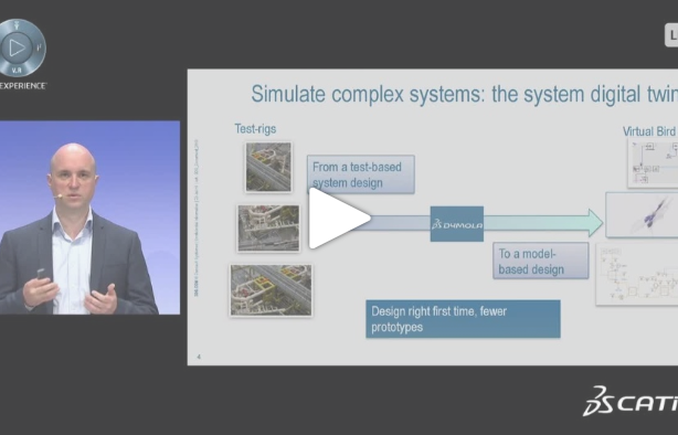 """[WEBINAR Replay] """"Complex Systems simulations with open standards & Dymola"""" on October 23"""