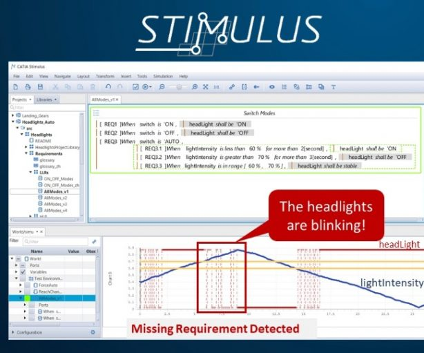 Critical Embedded Systems Validation – A new Era with STIMULUS