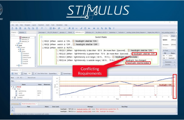 Critical Embedded Systems Validation: a New Era with STIMULUS (episode 2)