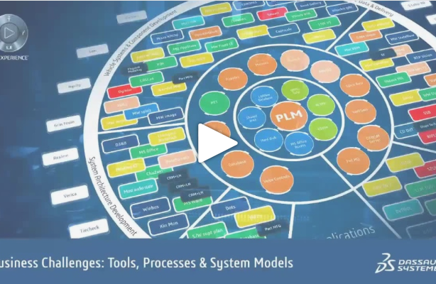 Webinar replay | Complex Systems simulations with open standards & Dymola