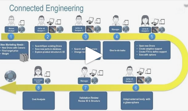 [WEBINAR | Replay] Connected Engineering | May 27th