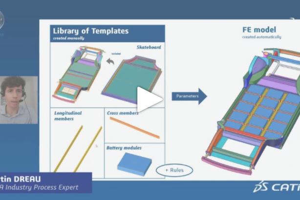 CATIA Talk | MODSIM – Conceptual modeling of a modular platform for eV