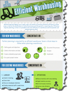 link to Infographic on efficiency in warehouse operations