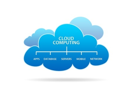 Manufacturing Execution Systems in the cloud