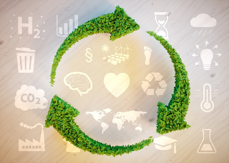 Circular supply chains