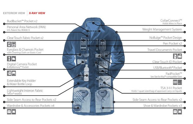 The Brand Scottevest Invents The Carry On Clothes Fashionlab