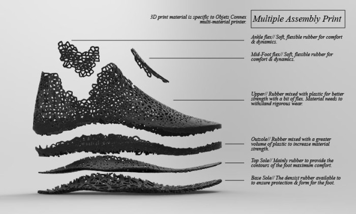 3D Printed XYZ Shoes by Earl Stewart | FashionLab