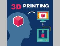 3D printing1