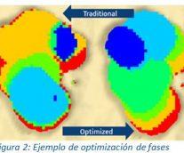 [Spanish] Soluciones en Planificación Estratégica Robusta para Cielo Abierto: el Mejor punto de partida y la Mejor dirección de minado para el Mejor programa de producción