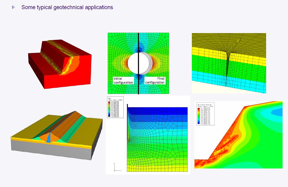 Why Does Geology Modelling Matter? | Discover, Model and