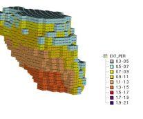 Optimizing Extraction Percentage for Sub-Level Caving in GEOVIA PCBC