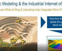Part 3: The Evolution of Integrated Mine Planning & Parametric Modeling