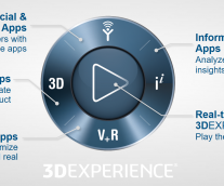 What is the 3DEXPERIENCE Platform?