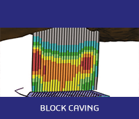 What every Mining Professional needs to know about Block Caving