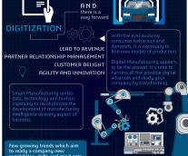 Reinventing Manufacturing