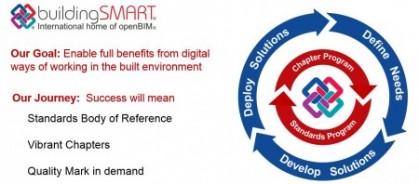 【建築・建設業界コンテンツ】07: buildingSMART に注目~設計および施工の進化に向けた、オープンなアプローチの追及