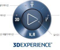 [다쏘시스템 회사소개] 다쏘시스템 3DEXPERIENCE 플랫폼