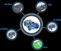 SIMPACK을 활용한 Vehicle Dynamics Performance