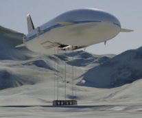 The Future of Air Cargo Transport
