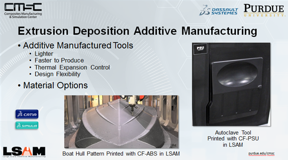 Extrusion Deposition Additive Manufacturing