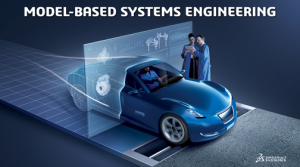 Model and Simulate Dynamic Vehicle Systems
