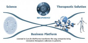 Licensedd To Cure For BioPharma