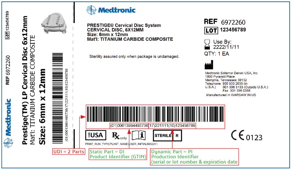 FDA's Unique Device Identifier: Successful Implementation