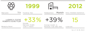 RTT Facts and figures