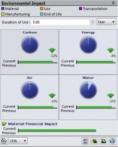 SOLIDWORKS Sustainability results on localizing material