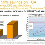 Total Cost of Acquisition (TCA)