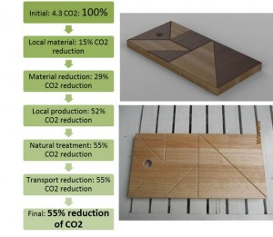 Tangram cutting board with hole 390x195x24 LCA