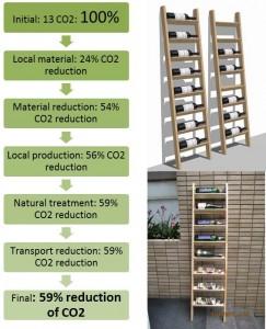 Wine rack with 8 floors LCA