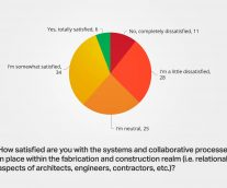 Top 3 Issues Facing Architecture