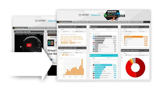 SXSW 2014 Live Dashboard
