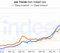 data_scientist_job_trends-300x172.png