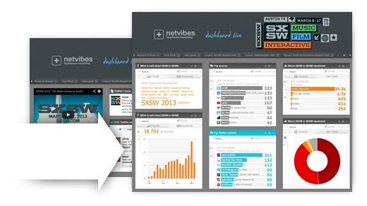 Netvibes Live Dashboard: South By Southwest (#SXSW) 2013