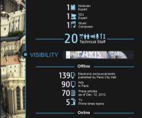 Infographic: Paris 3D Story