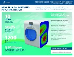 washing-machine-infographic-3300x2550
