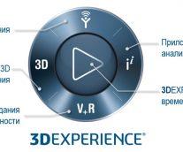 Значение платформы 3DEXPERIENCE для горнодобывающей отрасли