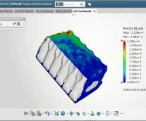 Perfect Packages: At The Forefront of Simulation
