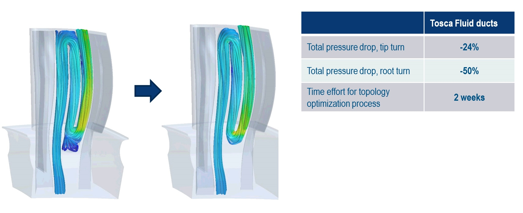 Efficient Cooling Channel Design Of A Turbine Rotor Blade Qa Electrical Wiring Channels Since Change The Flow Leads To Modification Solid Subsequent Mechanical Analysis With Abaqus Standard Was Required