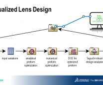 Simulation-guided Lens Manufacturing Workflow